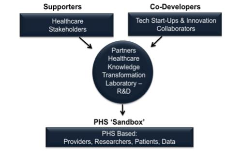 Partners_Flowchart_1.png