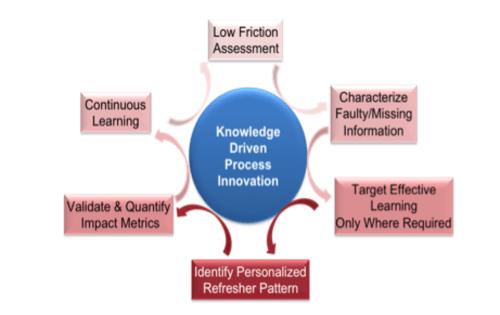 Partners_Flowchart_2.png